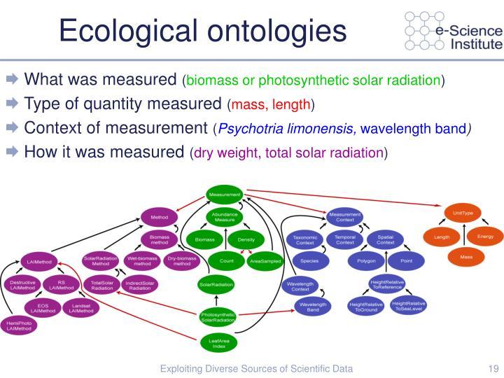 Ecological ontologies