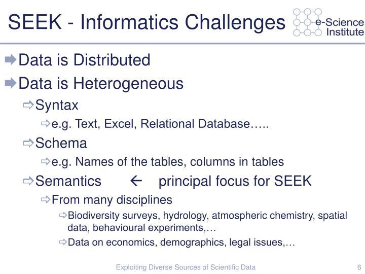 SEEK - Informatics Challenges