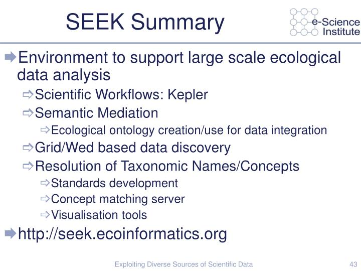 SEEK Summary