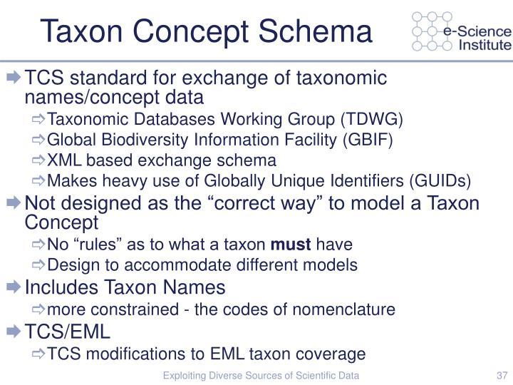 Taxon Concept Schema