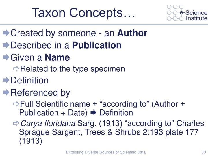 Taxon Concepts…