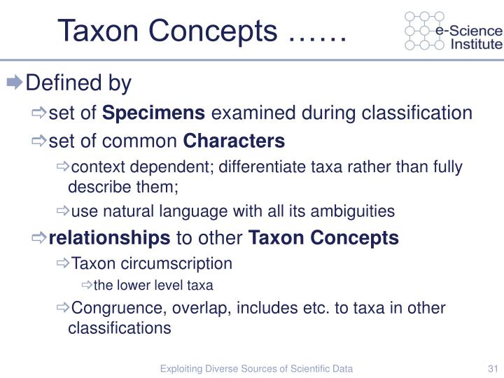 Taxon Concepts ……