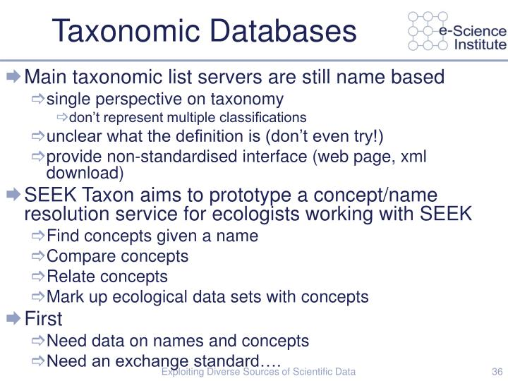 Taxonomic Databases