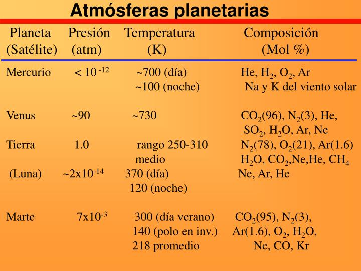 Atmósferas planetarias
