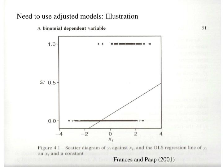 Need to use adjusted models: Illustration