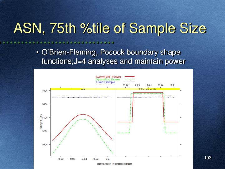 ASN, 75th %tile of Sample Size