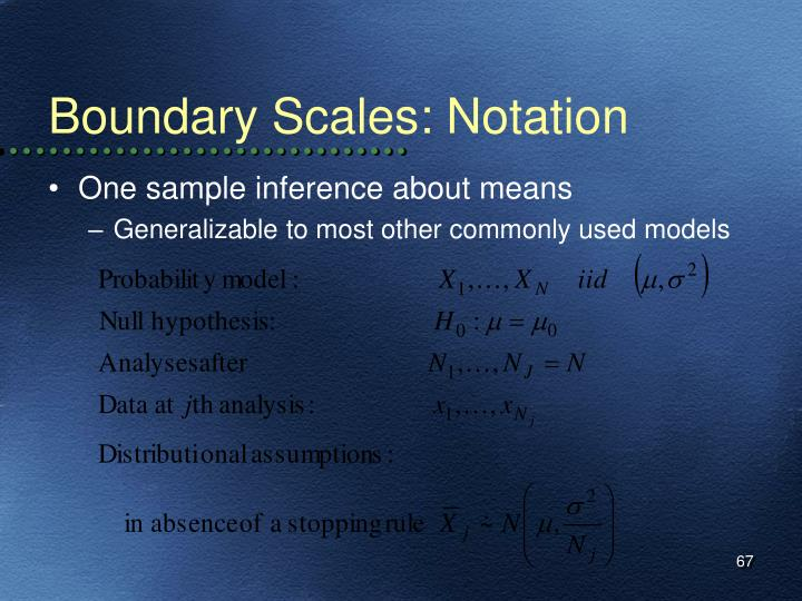 Boundary Scales: Notation