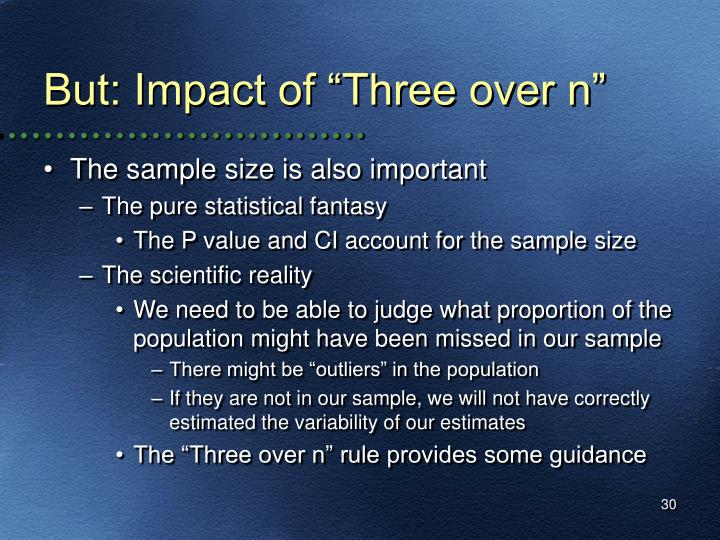 "But: Impact of ""Three over n"""