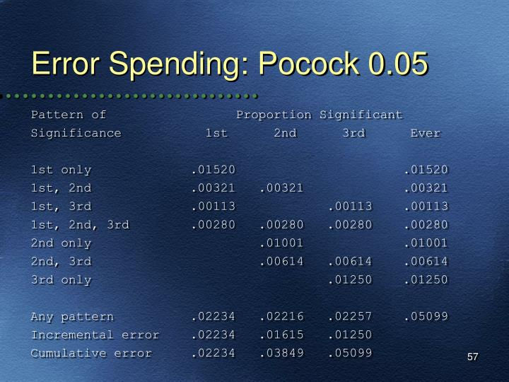 Error Spending: Pocock 0.05