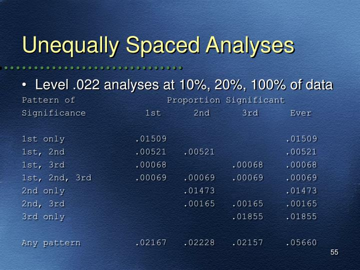 Unequally Spaced Analyses