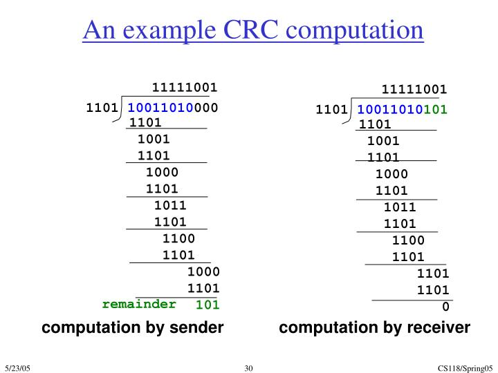 An example CRC computation
