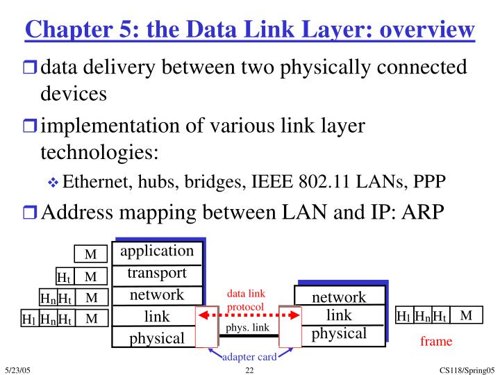 Chapter 5: the Data Link Layer: overview