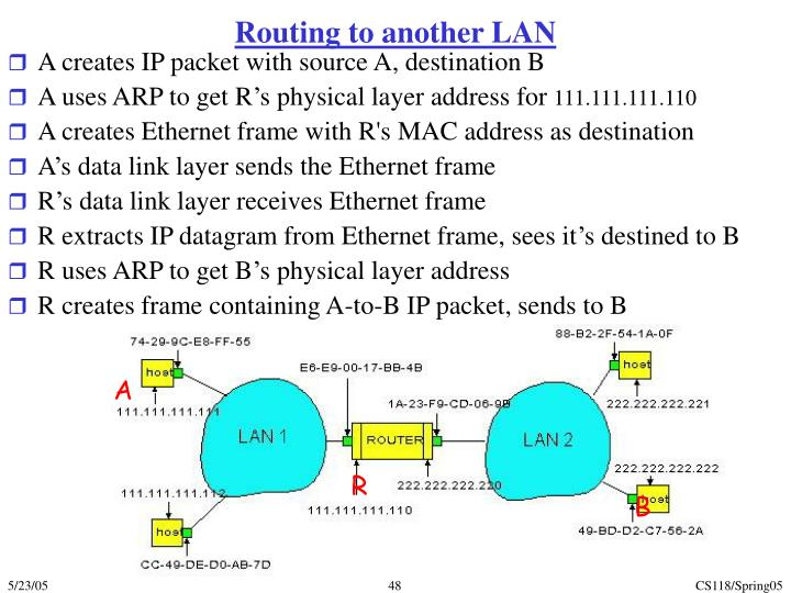 Routing to another LAN