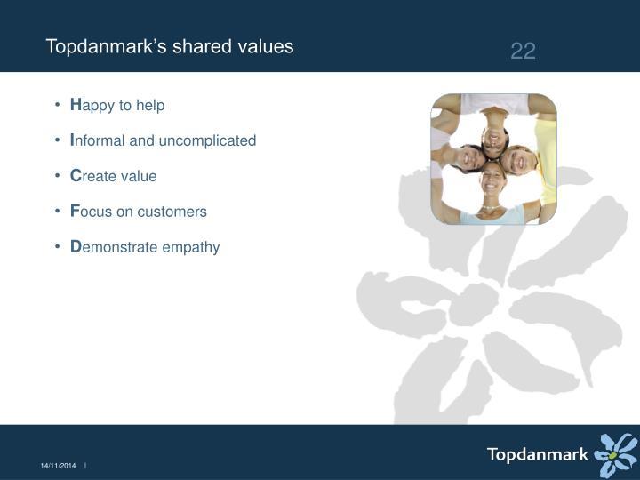 Topdanmark's shared values