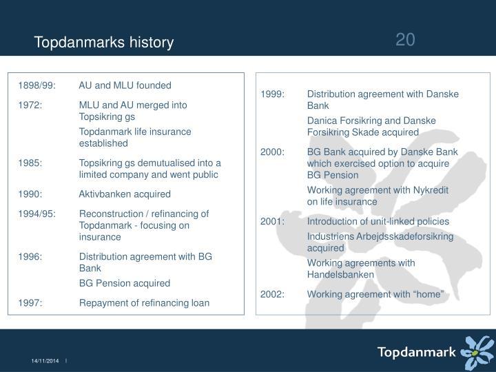 Topdanmarks history