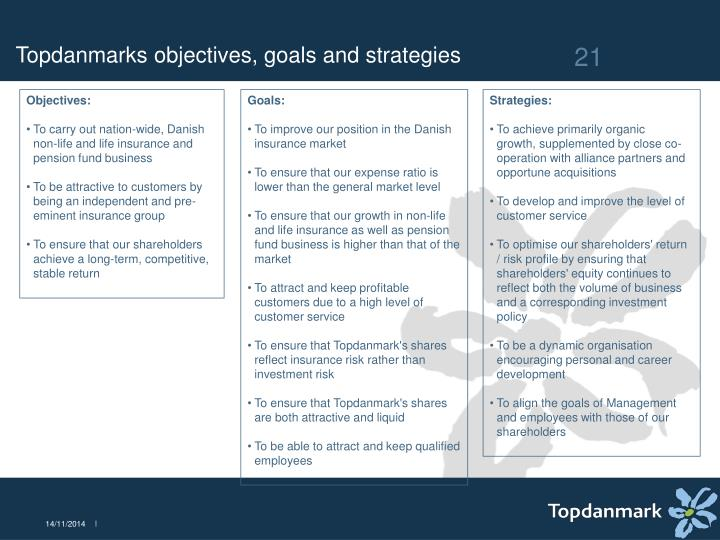 Topdanmarks objectives, goals and strategies