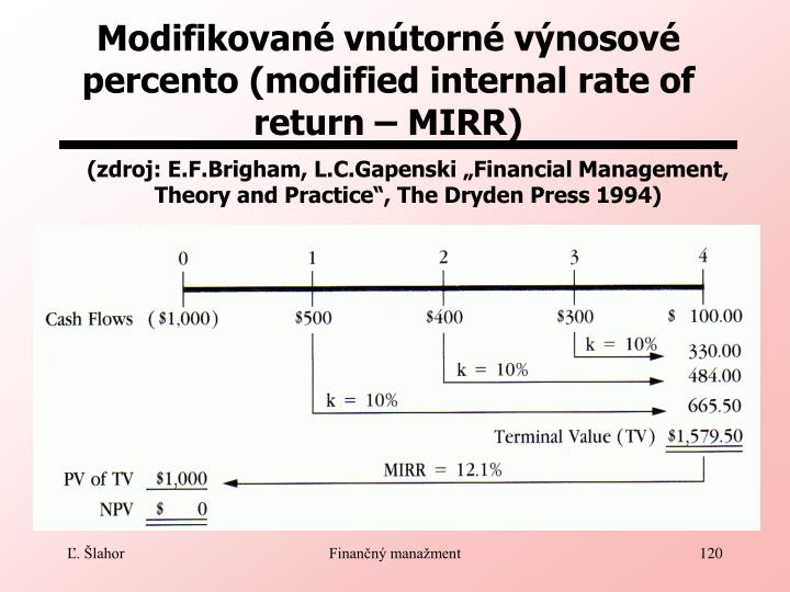 Modifikované vnútorné výnosové percento (modified internal rate of return – MIRR)
