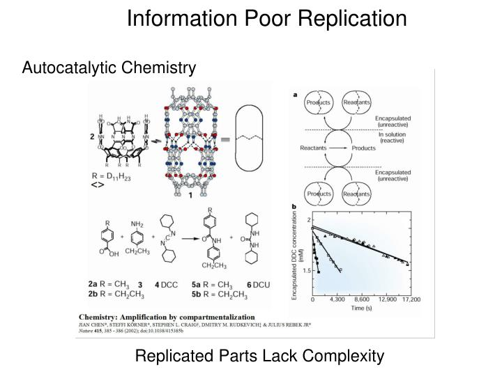 Information Poor Replication
