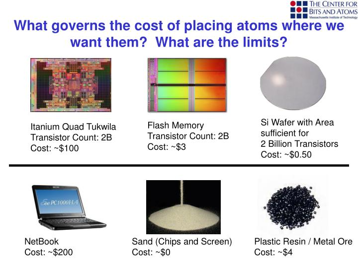 What governs the cost of placing atoms where we want them?  What are the limits?