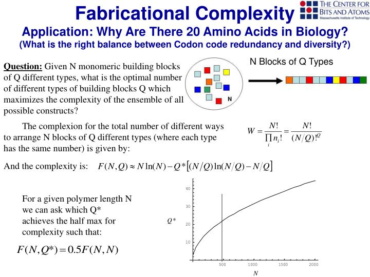 Fabricational Complexity