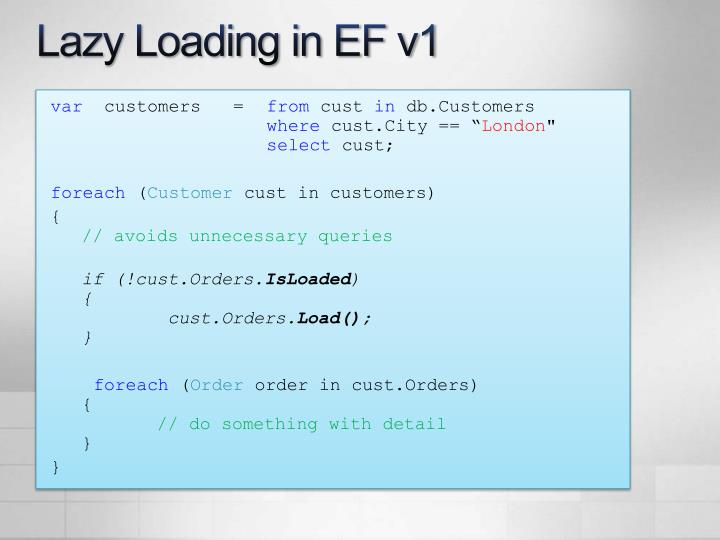 Lazy Loading in EF v1
