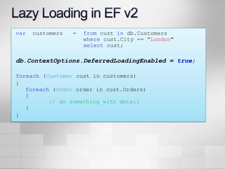 Lazy Loading in EF v2