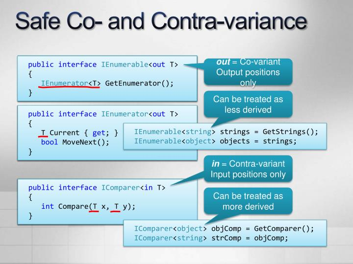 Safe Co- and Contra-variance