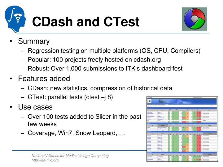 CDash and CTest