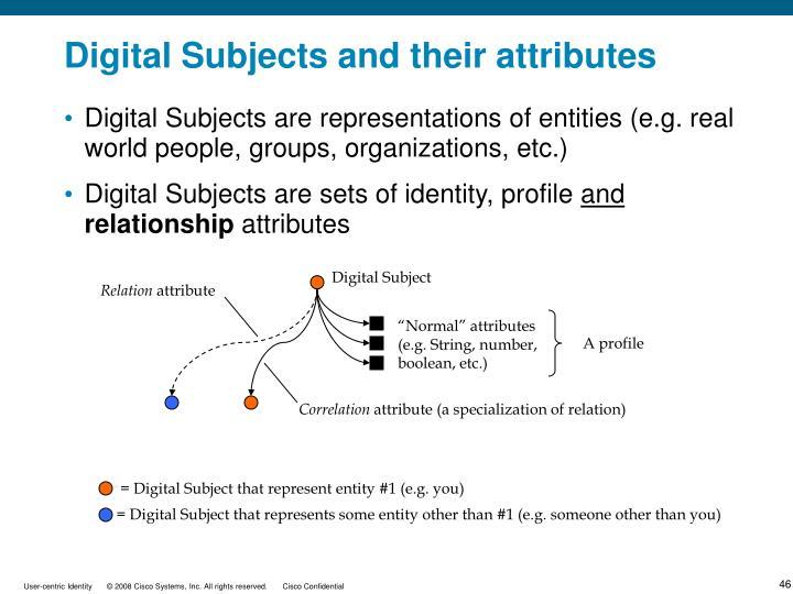 Digital Subject