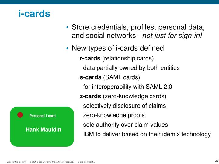 Personal i-card