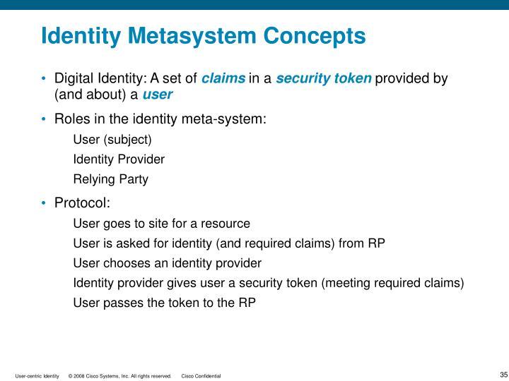 Identity Metasystem Concepts