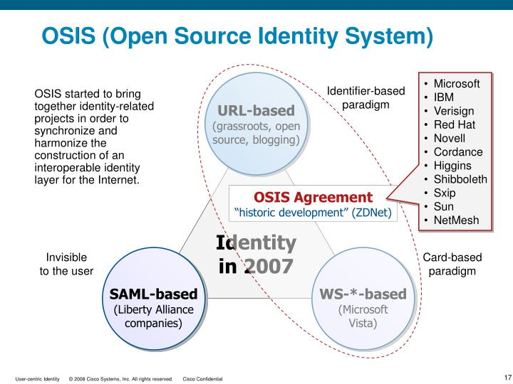 OSIS (Open Source Identity System)