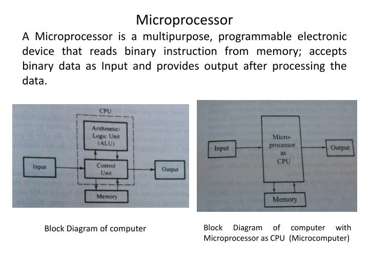 Ppt microprocessors and interfacing powerpoint presentation id electronic device that reads binary instruction from memory accepts binary data as input and provides output after processing the data block diagram ccuart