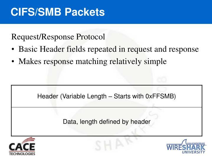 CIFS/SMB Packets