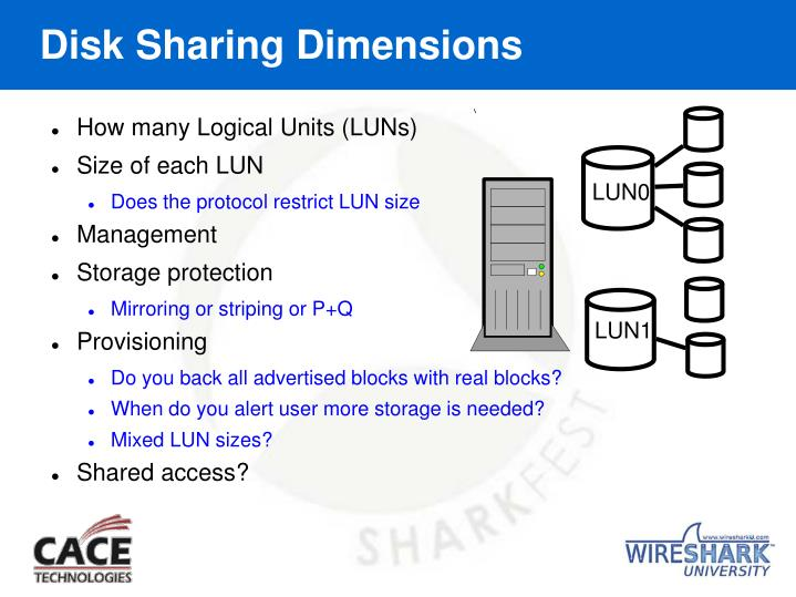 Disk Sharing Dimensions