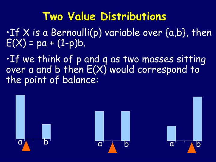 Two Value Distributions