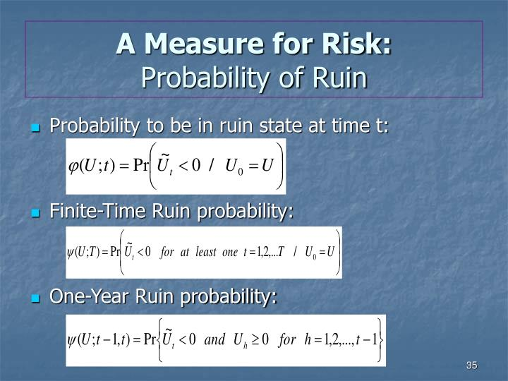 A Measure for Risk: