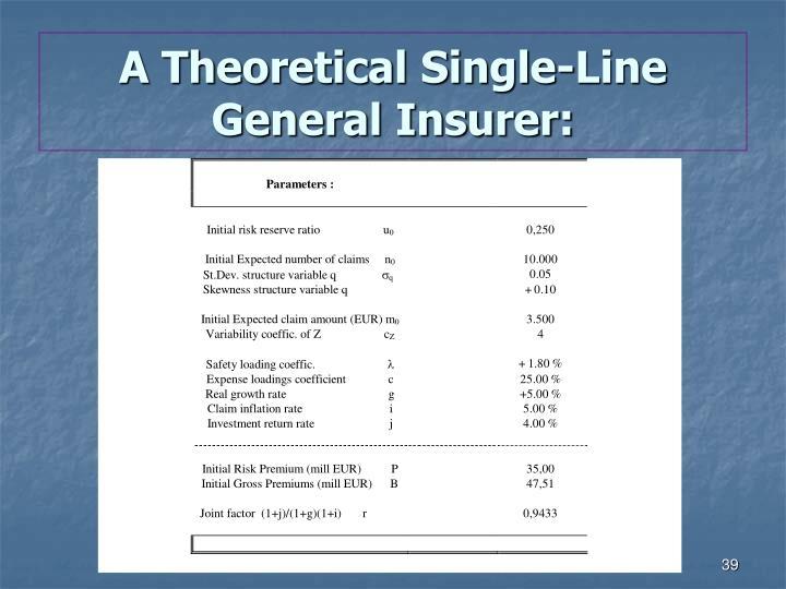 A Theoretical Single-Line