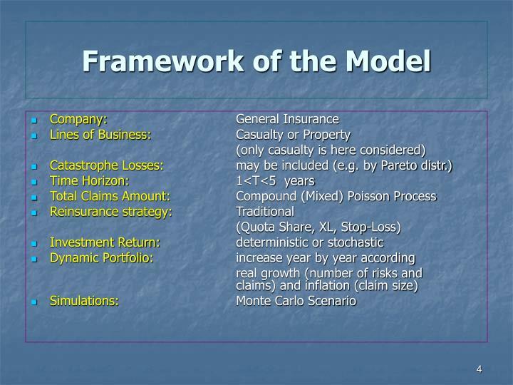Framework of the Model