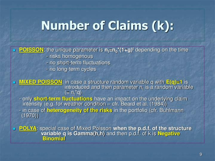 Number of Claims (k):
