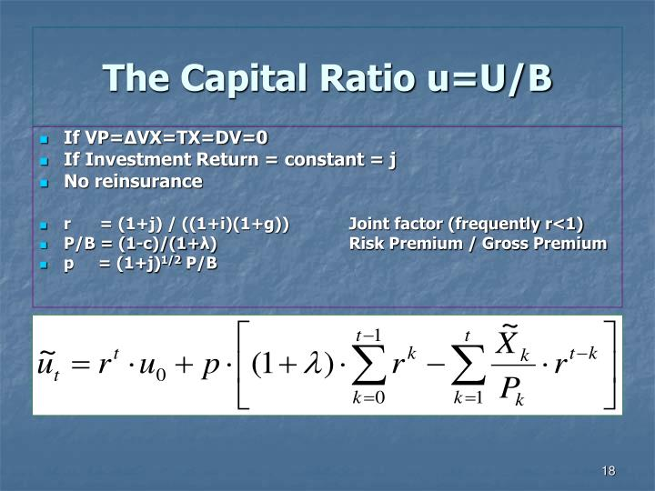 The Capital Ratio u=U/B