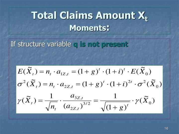 Total Claims Amount X
