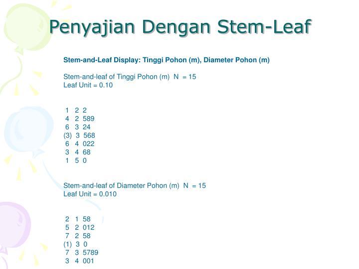 Penyajian Dengan Stem-Leaf