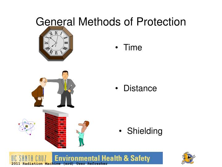 General Methods of Protection