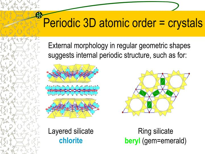 Periodic 3D atomic order = crystals