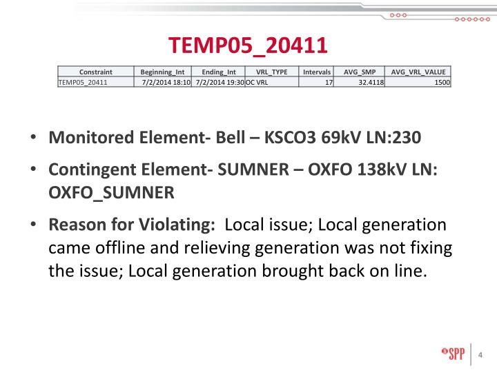 TEMP05_20411