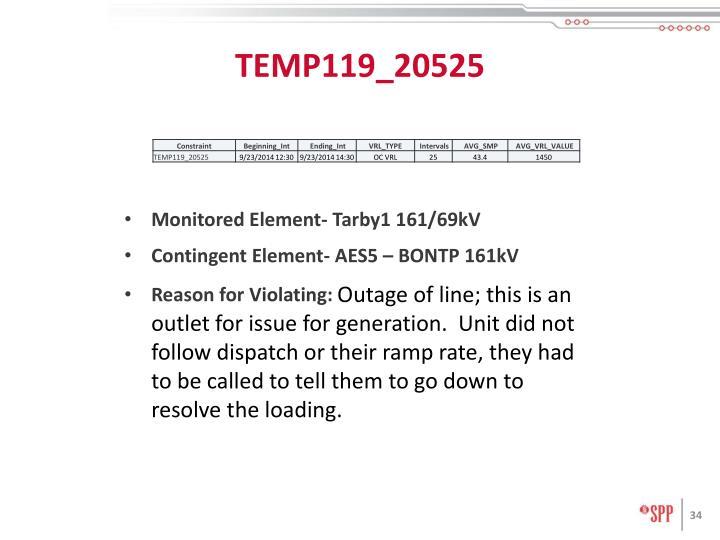 TEMP119_20525