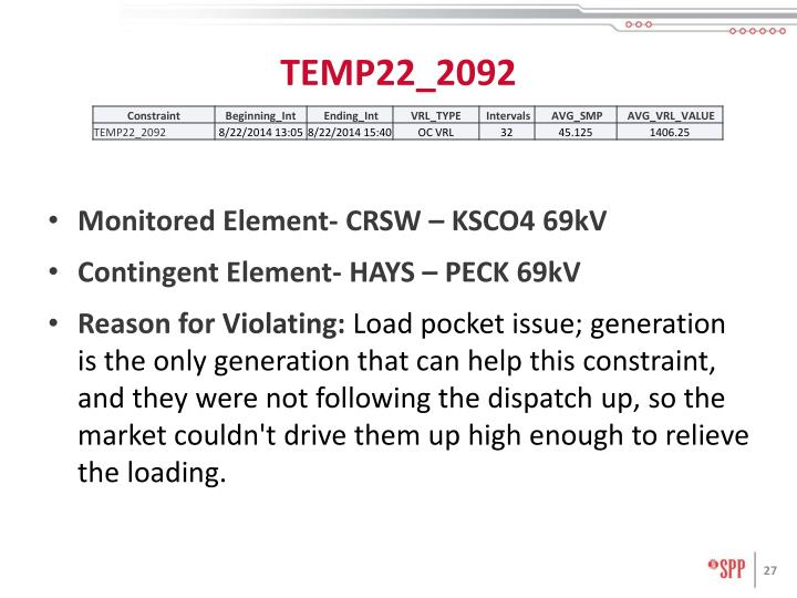 TEMP22_2092