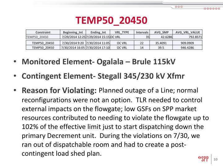 TEMP50_20450