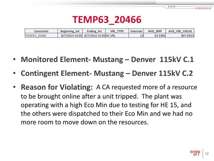 TEMP63_20466